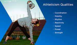 List of Athletic Qualities